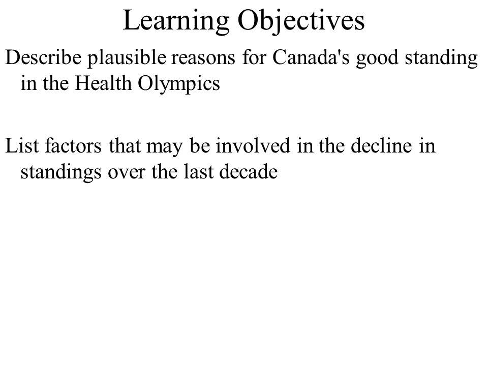 Learning Objectives Describe plausible reasons for Canada's good standing in the Health Olympics List factors that may be involved in the decline in s