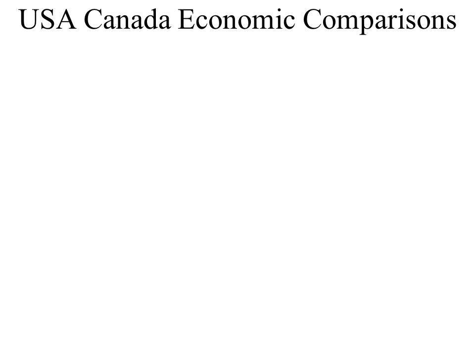 USA Canada Economic Comparisons