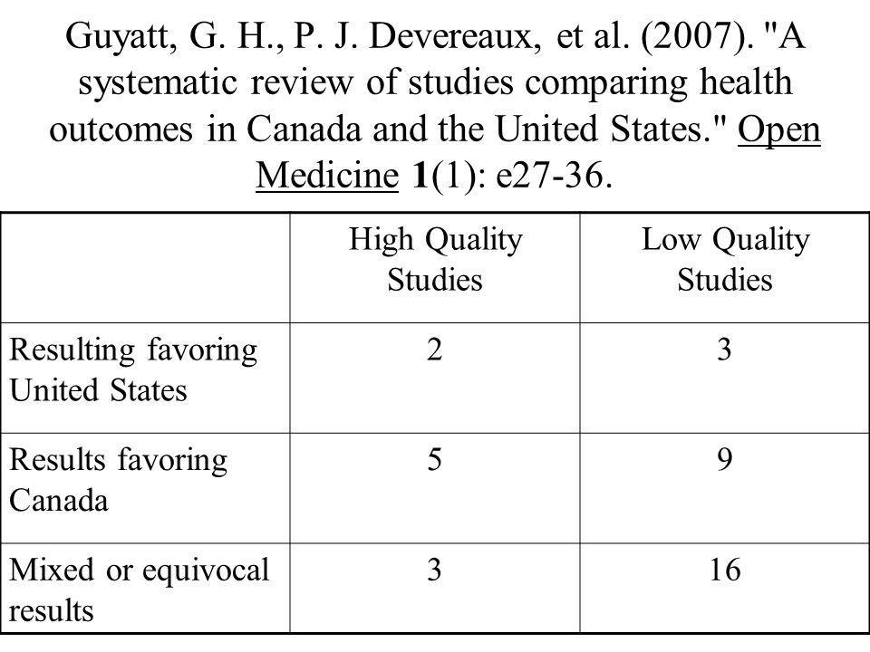 Guyatt, G. H., P. J. Devereaux, et al. (2007).