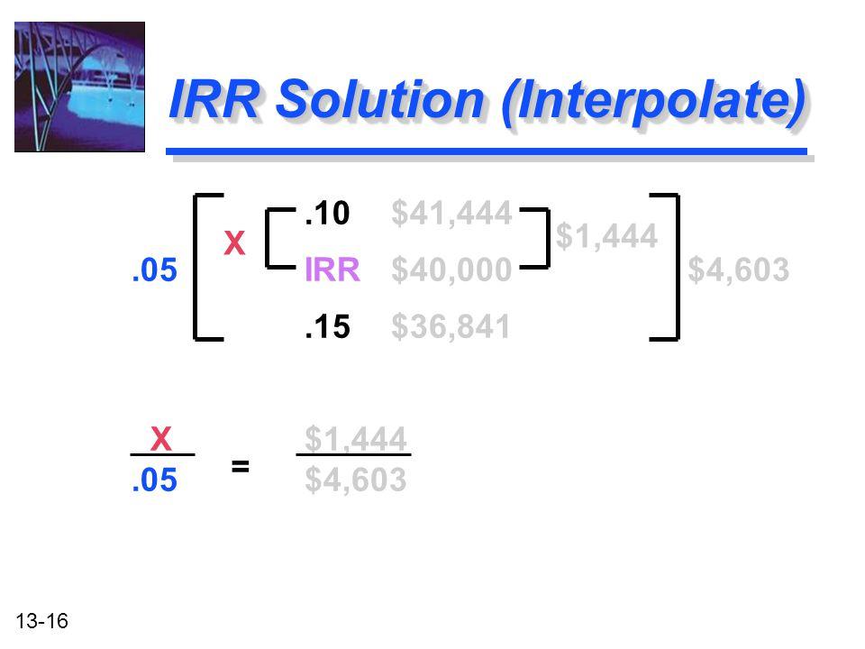 13-16.10$41,444.05IRR$40,000 $4,603.15$36,841 X$1,444.05$4,603 IRR Solution (Interpolate) $1,444 X =