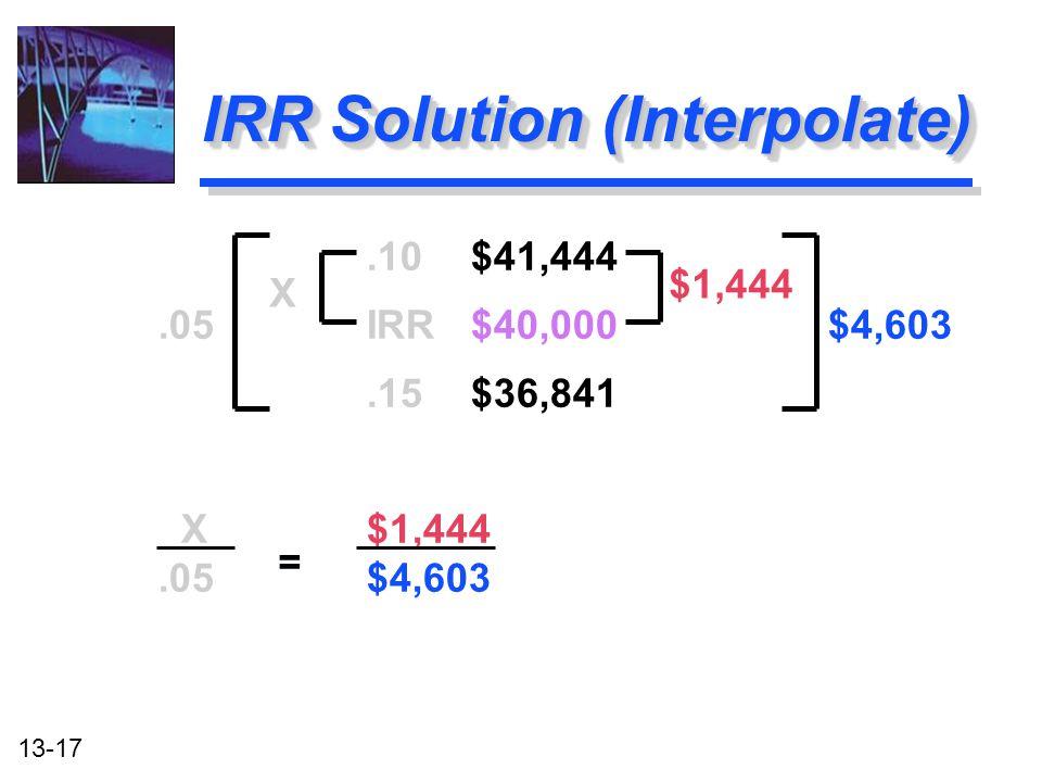 13-17.10$41,444.05IRR$40,000 $4,603.15$36,841 X$1,444.05$4,603 IRR Solution (Interpolate) $1,444 X =