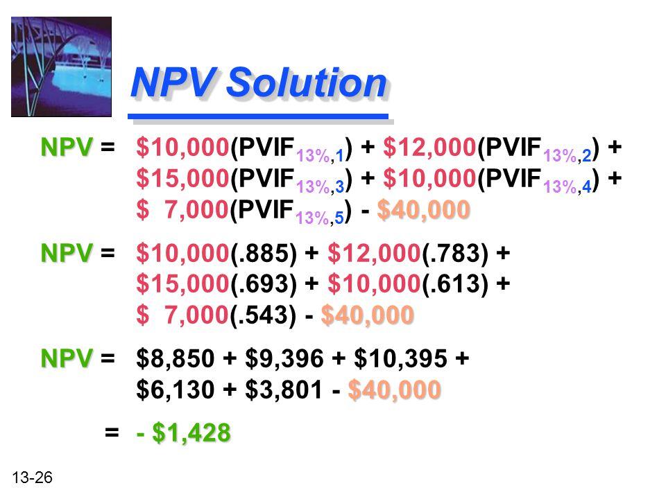 13-26 NPV Solution NPV $40,000 NPV = $10,000(PVIF 13%,1 ) + $12,000(PVIF 13%,2 ) + $15,000(PVIF 13%,3 ) + $10,000(PVIF 13%,4 ) + $ 7,000(PVIF 13%,5 )