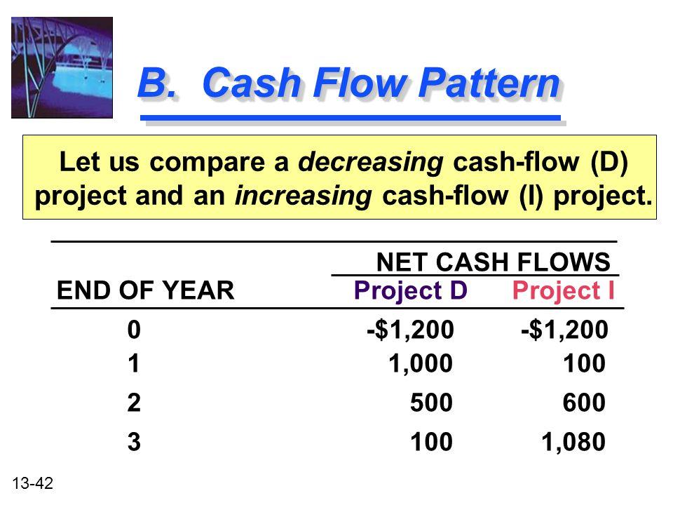 13-42 B. Cash Flow Pattern Let us compare a decreasing cash-flow (D) project and an increasing cash-flow (I) project. NET CASH FLOWS Project D Project