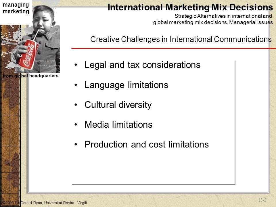 13-2 managing marketing from global headquarters ©2005 Dr.Gerard Ryan, Universitat Rovira i Virgili.