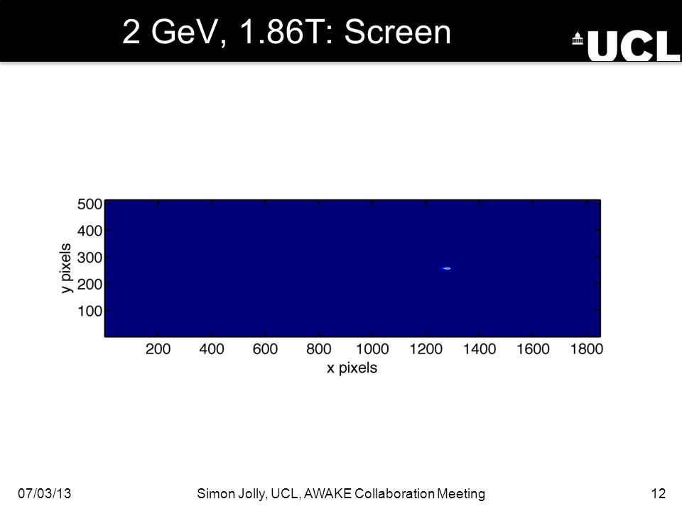 2 GeV, 1.86T: Screen 07/03/13Simon Jolly, UCL, AWAKE Collaboration Meeting12