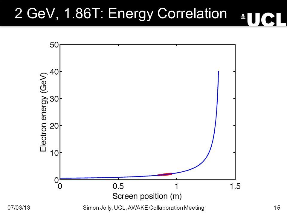 2 GeV, 1.86T: Energy Correlation 07/03/13Simon Jolly, UCL, AWAKE Collaboration Meeting15