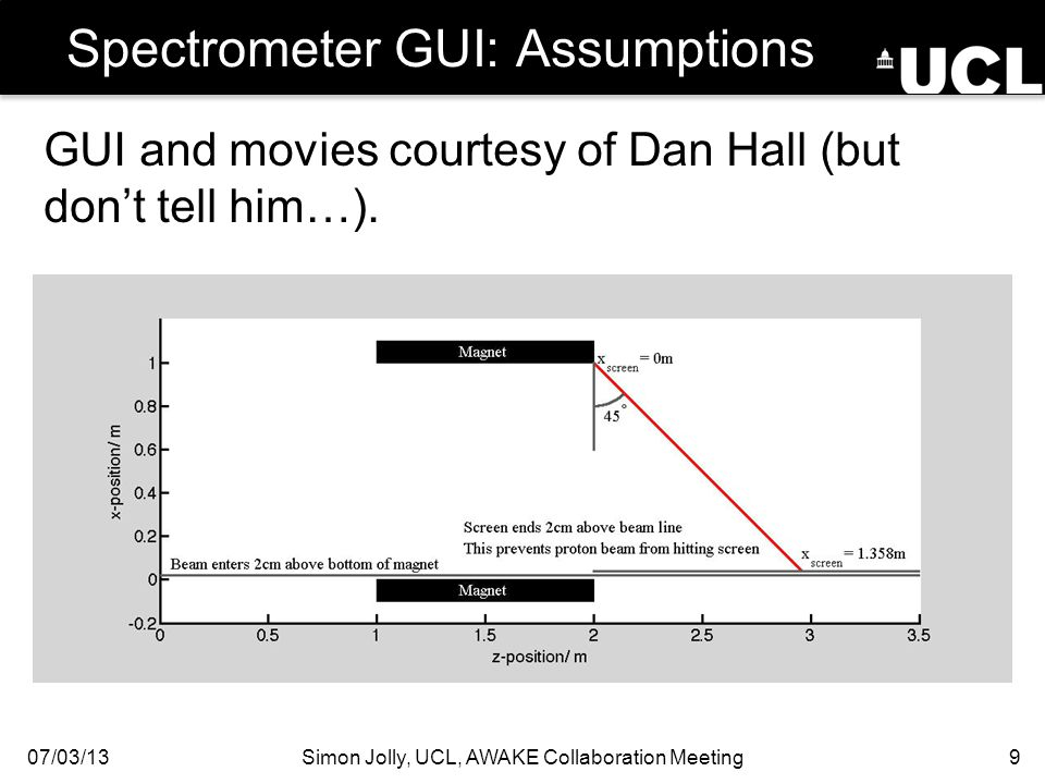 Spectrometer GUI: Assumptions 07/03/13Simon Jolly, UCL, AWAKE Collaboration Meeting9 GUI and movies courtesy of Dan Hall (but don't tell him…).