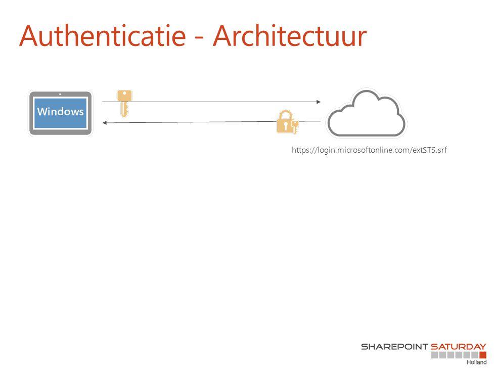 Authenticatie - Architectuur https://login.microsoftonline.com/extSTS.srf
