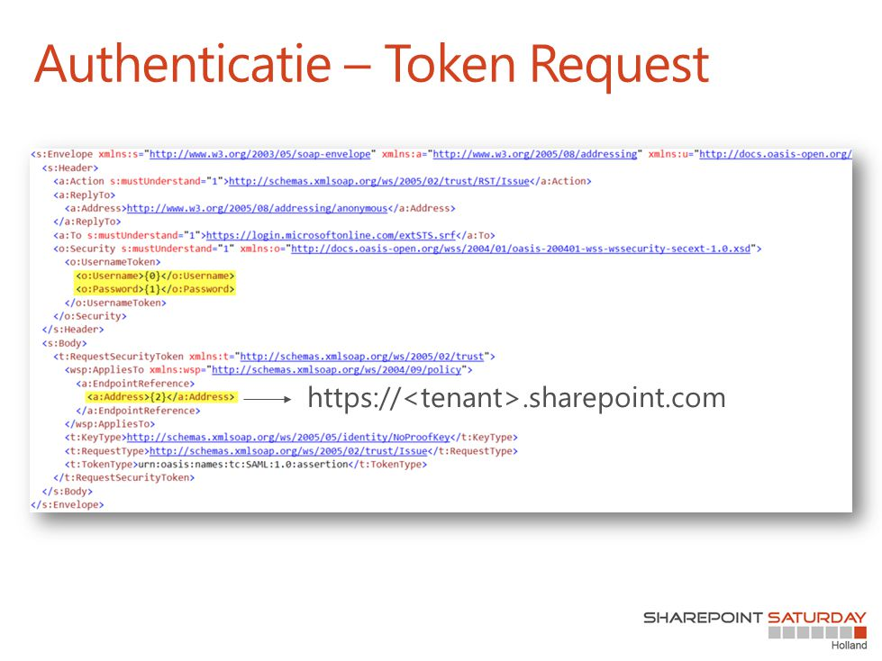 Authenticatie – Token Request