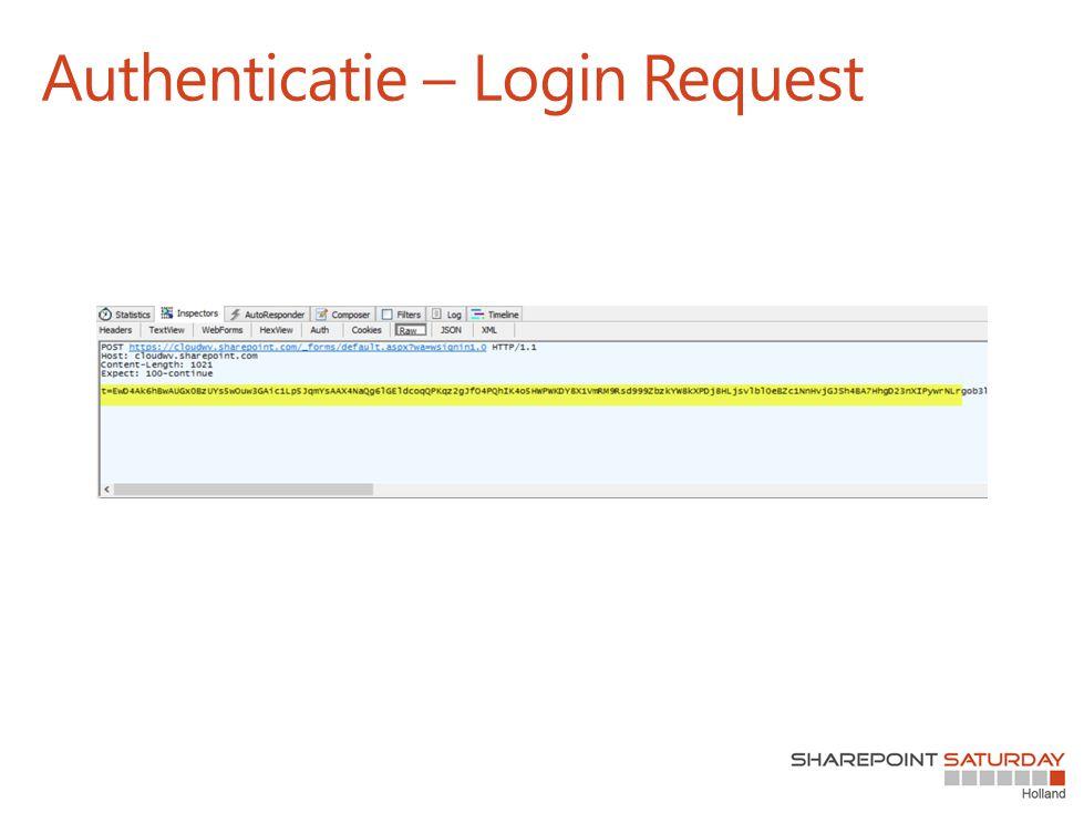 Authenticatie – Login Request