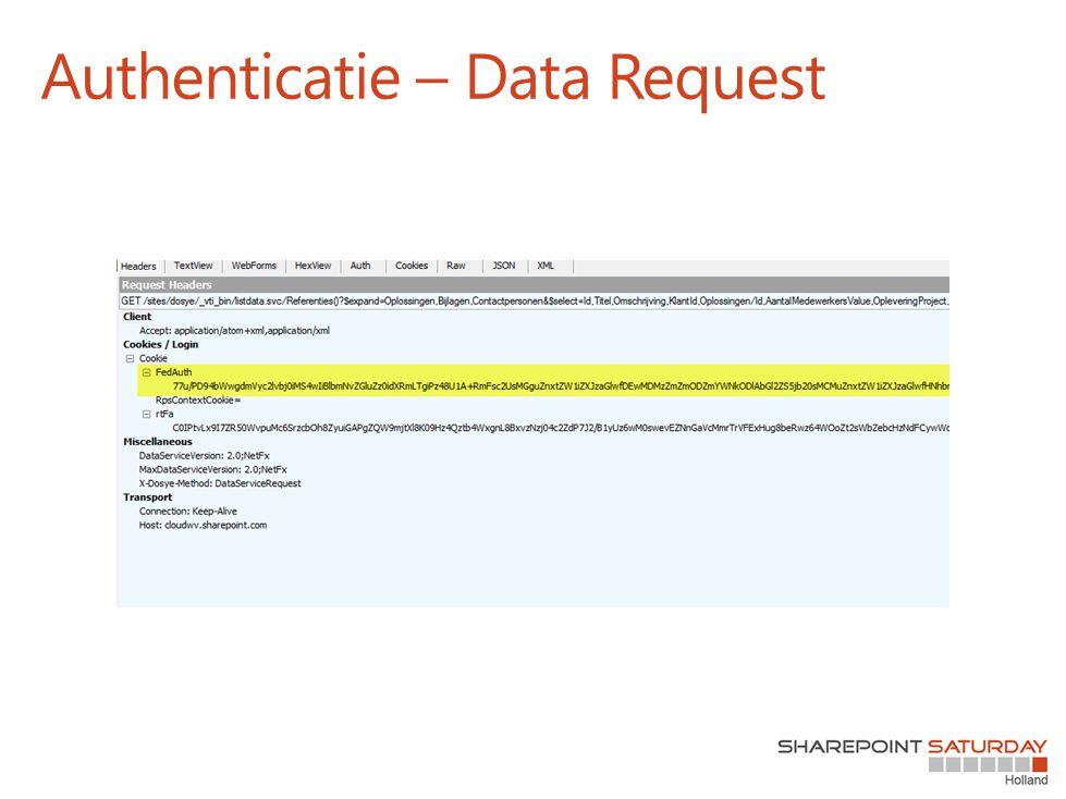 Authenticatie – Data Request