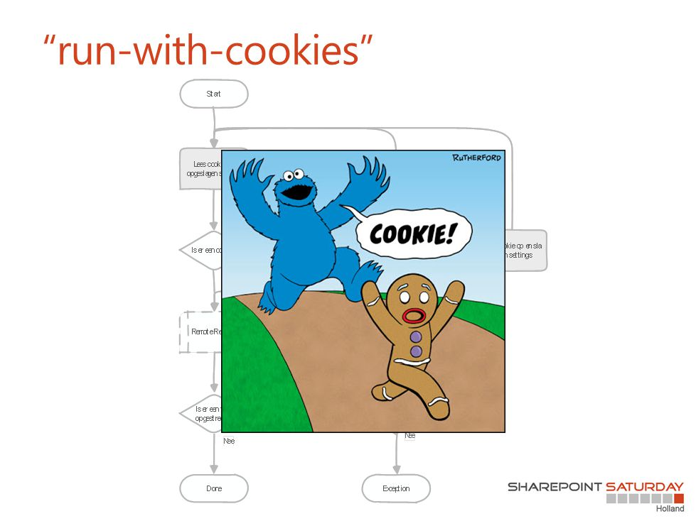 """""""run-with-cookies"""""""