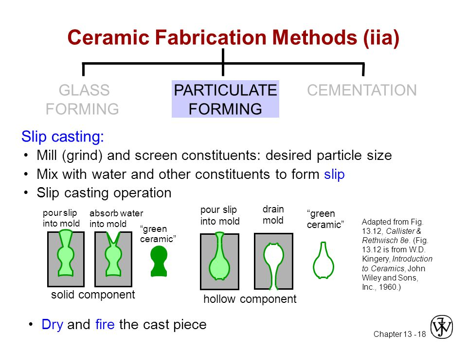 Chapter 13 - 18 Mill (grind) and screen constituents: desired particle size Slip casting operation Dry and fire the cast piece Ceramic Fabrication Met