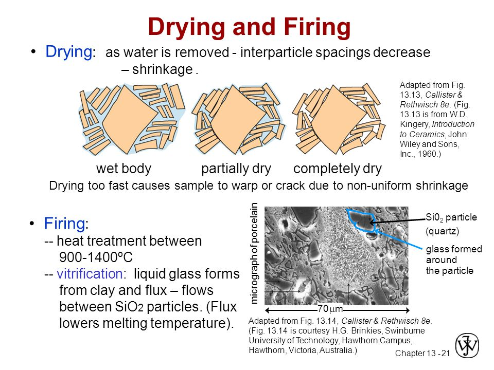 Chapter 13 - 21 Drying : as water is removed - interparticle spacings decrease – shrinkage. Adapted from Fig. 13.13, Callister & Rethwisch 8e. (Fig. 1