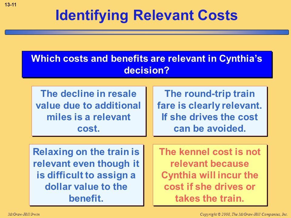 Copyright © 2008, The McGraw-Hill Companies, Inc.McGraw-Hill/Irwin 13-11 Identifying Relevant Costs Which costs and benefits are relevant in Cynthia's