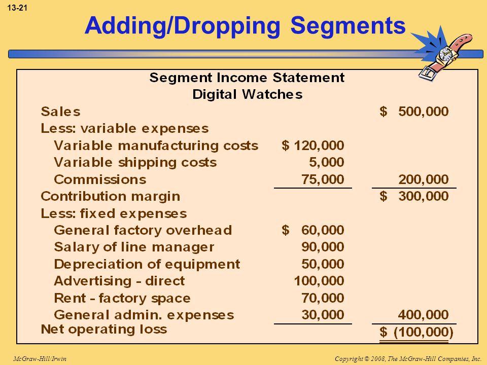 Copyright © 2008, The McGraw-Hill Companies, Inc.McGraw-Hill/Irwin 13-21 Adding/Dropping Segments