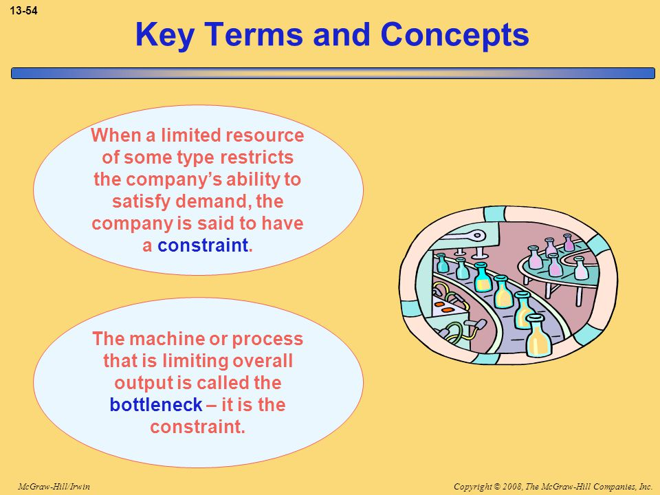 Copyright © 2008, The McGraw-Hill Companies, Inc.McGraw-Hill/Irwin 13-54 Key Terms and Concepts When a limited resource of some type restricts the com