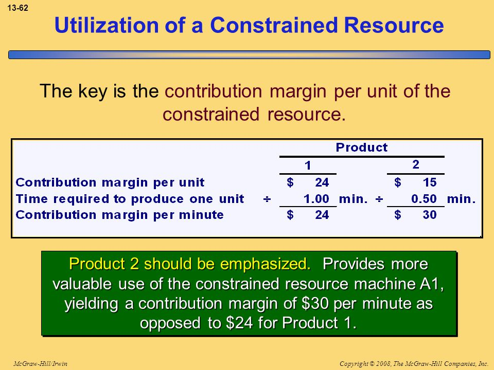 Copyright © 2008, The McGraw-Hill Companies, Inc.McGraw-Hill/Irwin 13-62 Utilization of a Constrained Resource The key is the contribution margin per