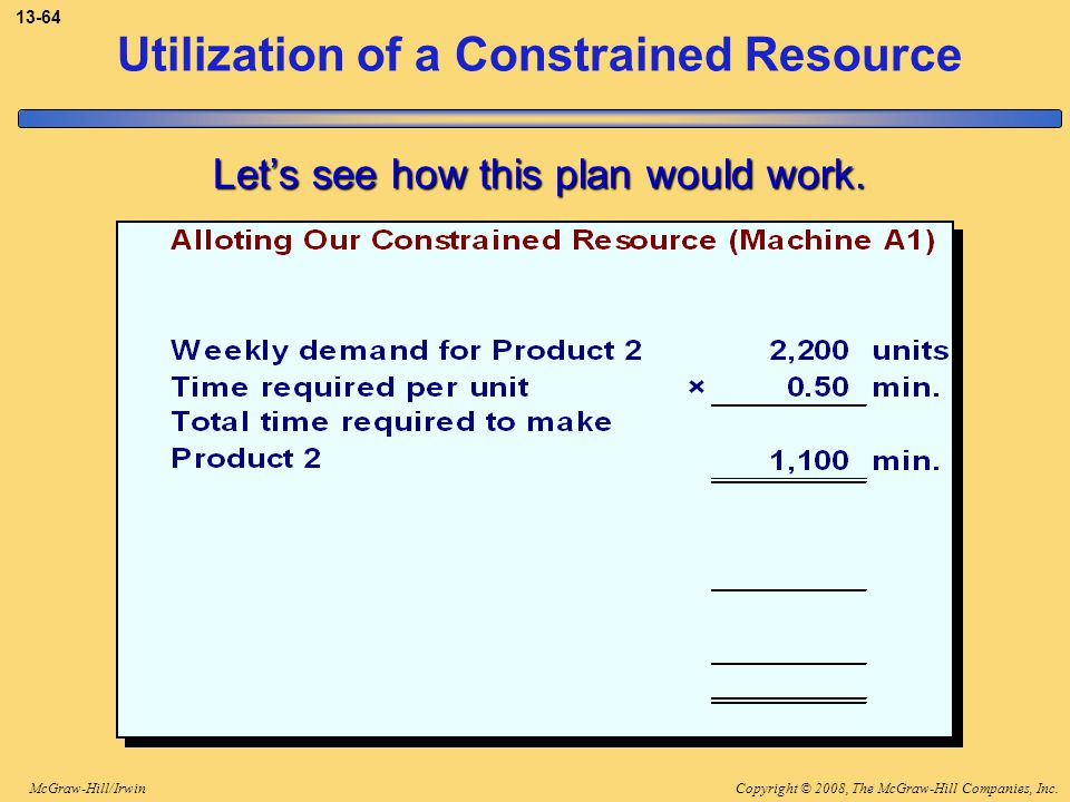 Copyright © 2008, The McGraw-Hill Companies, Inc.McGraw-Hill/Irwin 13-64 Utilization of a Constrained Resource Let's see how this plan would work.