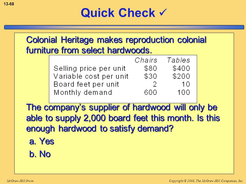 Copyright © 2008, The McGraw-Hill Companies, Inc.McGraw-Hill/Irwin 13-68 Quick Check Colonial Heritage makes reproduction colonial furniture from sele