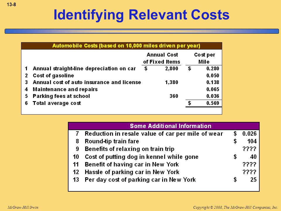 Copyright © 2008, The McGraw-Hill Companies, Inc.McGraw-Hill/Irwin 13-8 Identifying Relevant Costs