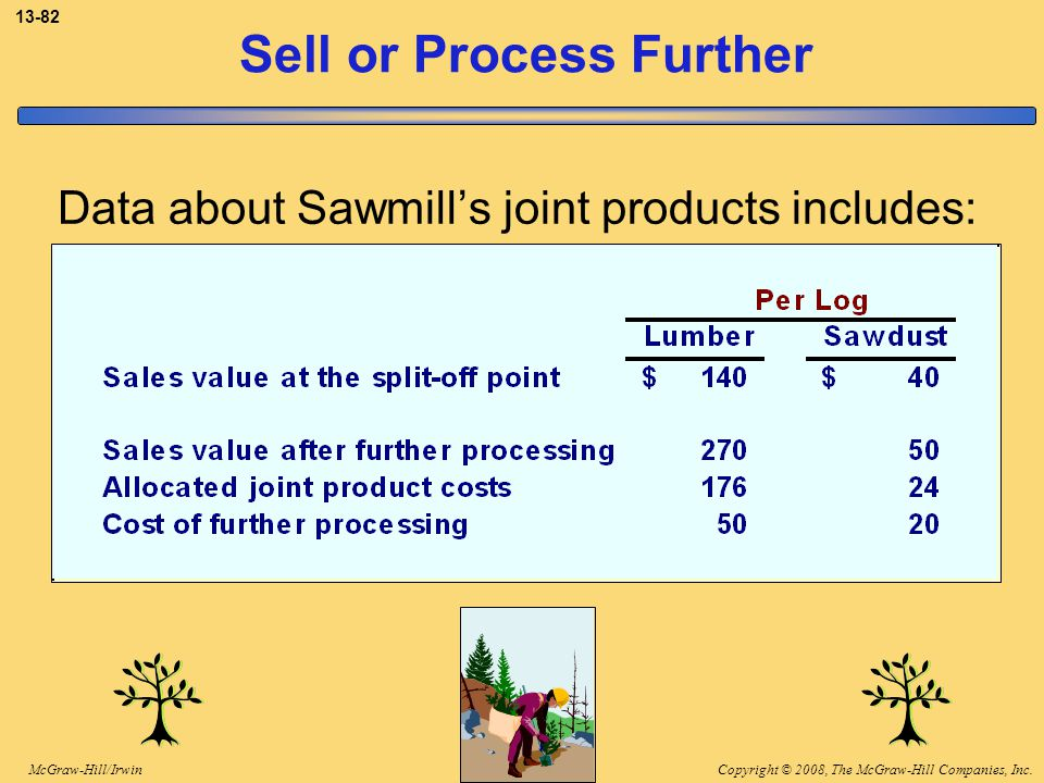 Copyright © 2008, The McGraw-Hill Companies, Inc.McGraw-Hill/Irwin 13-82 Sell or Process Further Data about Sawmill's joint products includes: