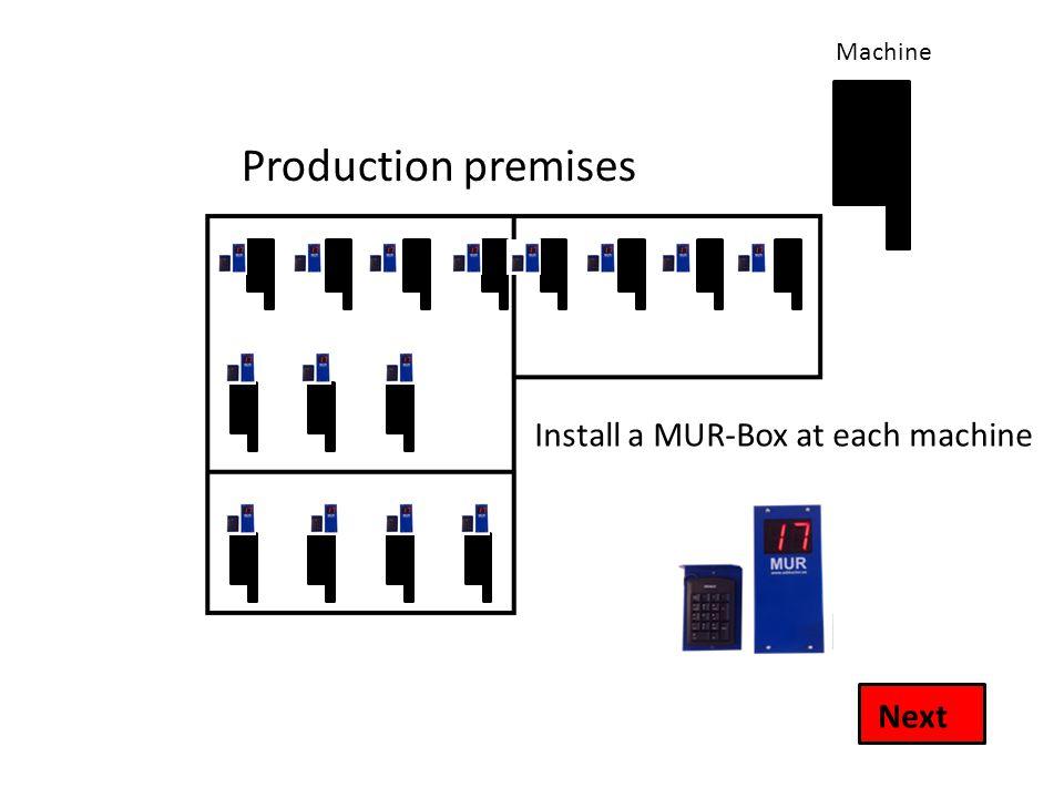 Machine Production premises Install a MUR-Box at each machine Next
