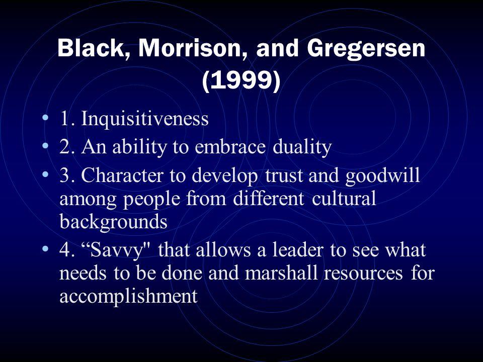 Black, Morrison, and Gregersen (1999) 1. Inquisitiveness 2.