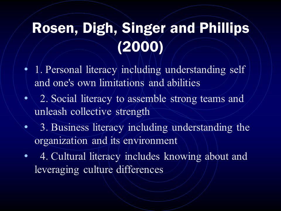 Rosen, Digh, Singer and Phillips (2000) 1.