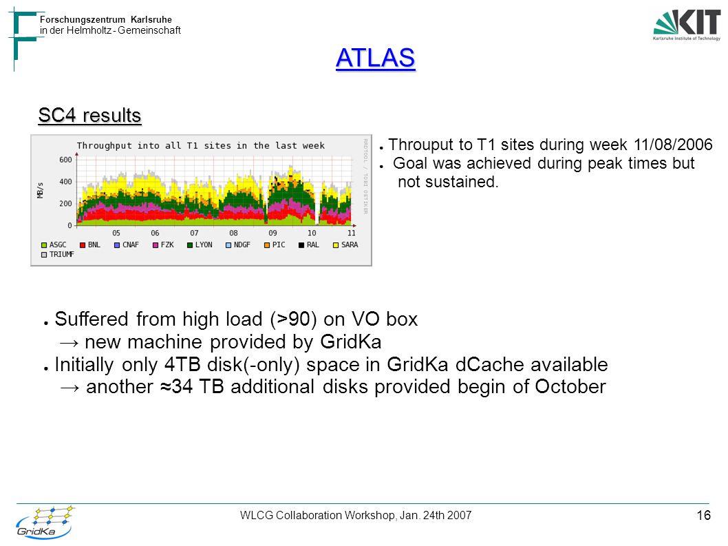 16 Forschungszentrum Karlsruhe in der Helmholtz - Gemeinschaft WLCG Collaboration Workshop, Jan. 24th 2007 ATLAS SC4 results ● Throuput to T1 sites du