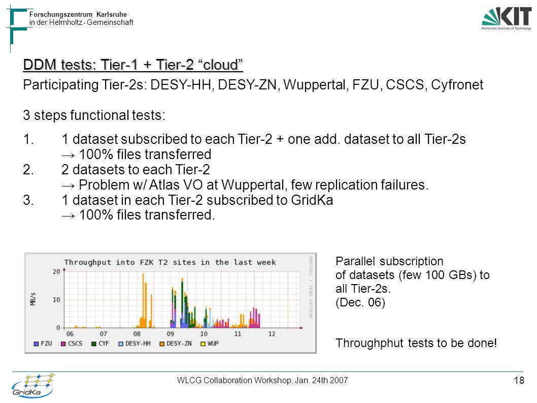 """18 Forschungszentrum Karlsruhe in der Helmholtz - Gemeinschaft WLCG Collaboration Workshop, Jan. 24th 2007 DDM tests: Tier-1 + Tier-2 """"cloud"""" Particip"""