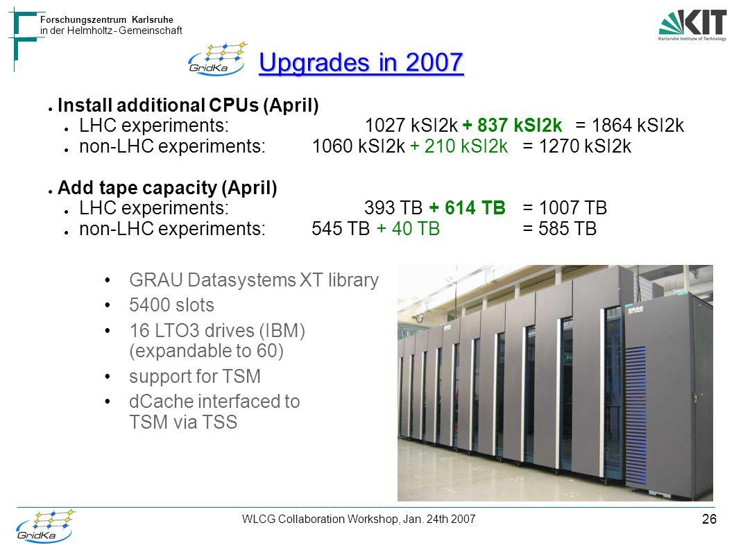 26 Forschungszentrum Karlsruhe in der Helmholtz - Gemeinschaft WLCG Collaboration Workshop, Jan. 24th 2007 Upgrades in 2007 ● Install additional CPUs