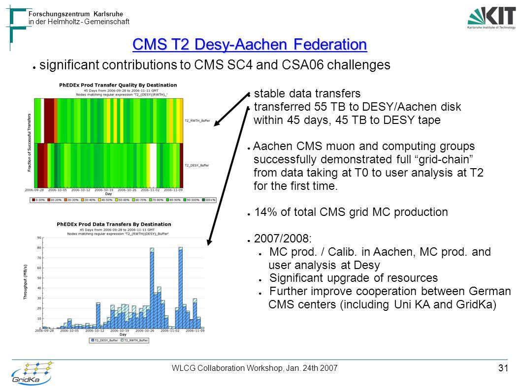 31 Forschungszentrum Karlsruhe in der Helmholtz - Gemeinschaft WLCG Collaboration Workshop, Jan. 24th 2007 CMS T2 Desy-Aachen Federation ● significant