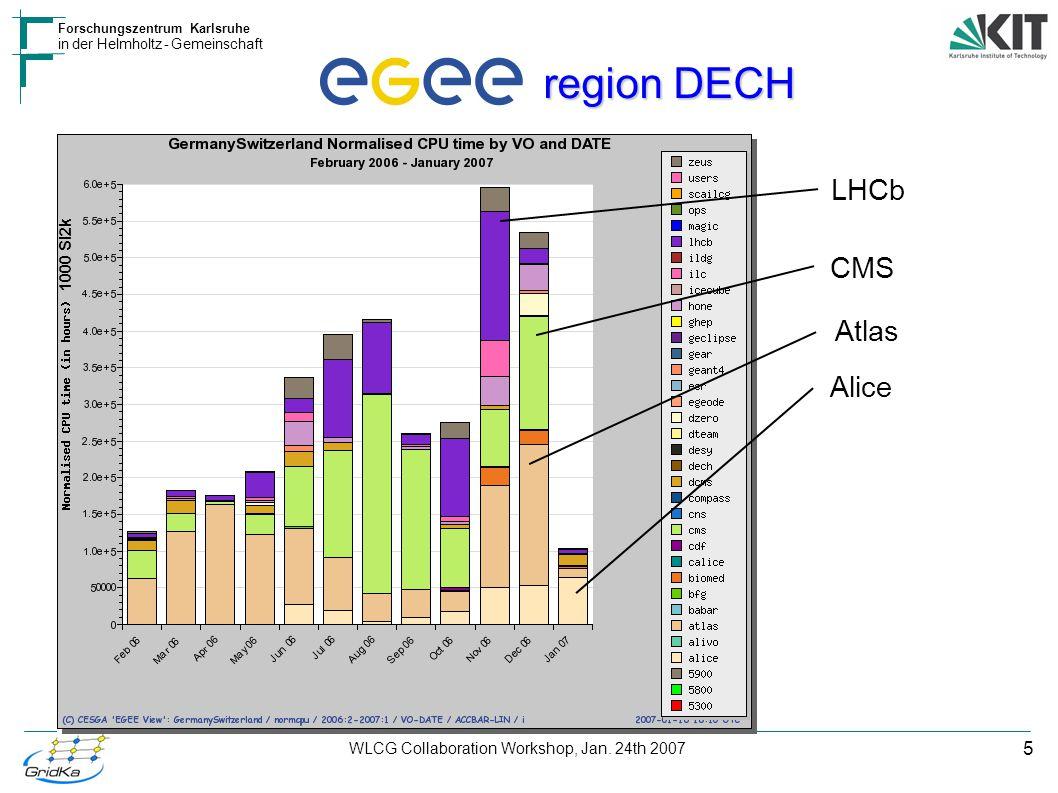 5 Forschungszentrum Karlsruhe in der Helmholtz - Gemeinschaft WLCG Collaboration Workshop, Jan. 24th 2007 region DECH LHCb CMS Alice Atlas 1000 SI2k