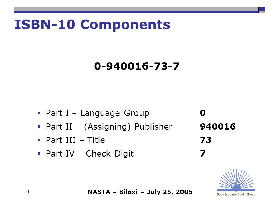NASTA – Biloxi – July 25, 2005 10 ISBN-10 Components 0-940016-73-7  Part I – Language Group0  Part II – (Assigning) Publisher940016  Part III – Title73  Part IV – Check Digit7