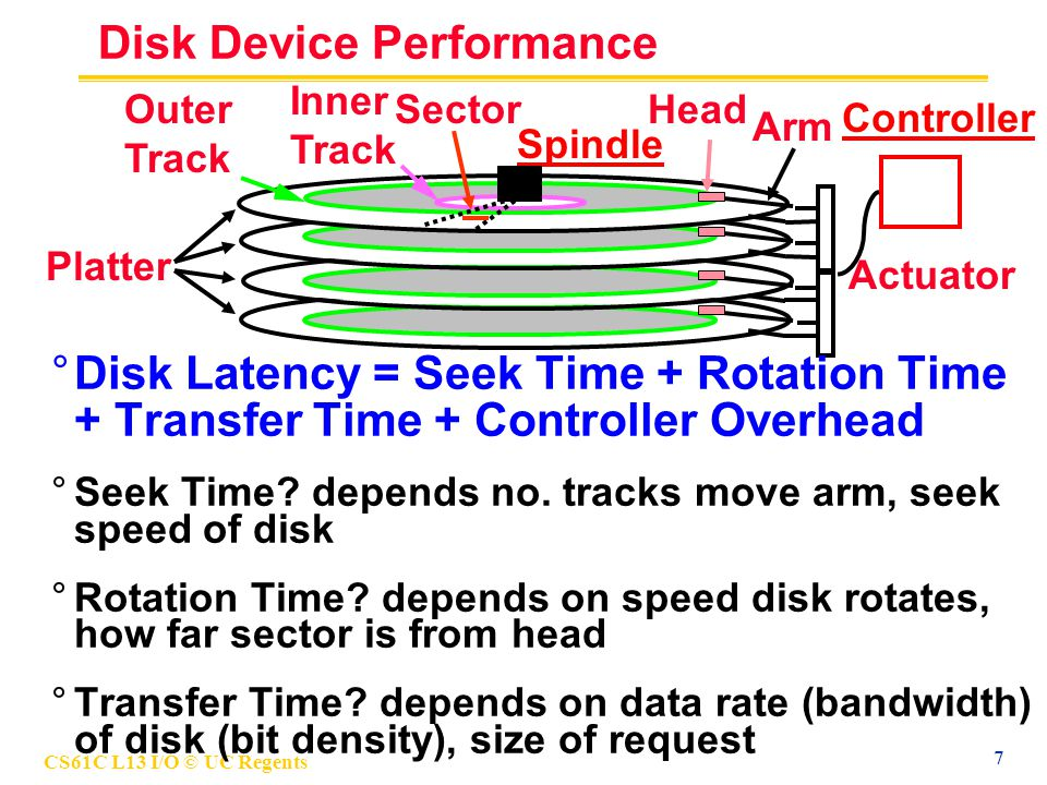 CS61C L13 I/O © UC Regents 8 Disk Device Performance °Average distance sector from head.