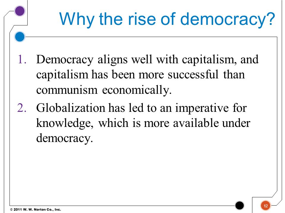 © 2011 W. W. Norton Co., Inc. Why the rise of democracy? 1.Democracy aligns well with capitalism, and capitalism has been more successful than communi