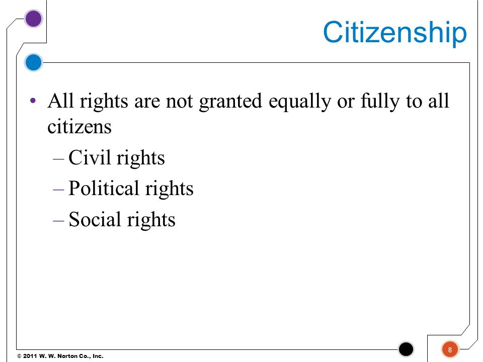 © 2011 W. W. Norton Co., Inc. Citizenship All rights are not granted equally or fully to all citizens –Civil rights –Political rights –Social rights 8