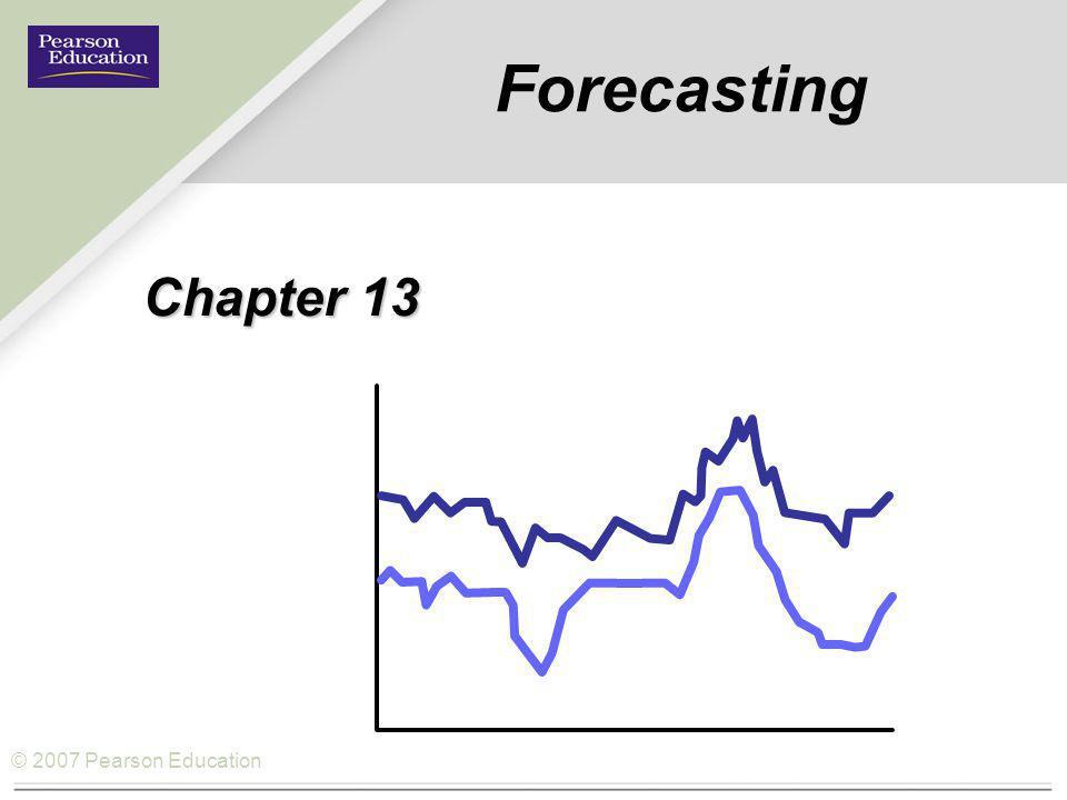 © 2007 Pearson Education Comparison of Seasonal Patterns Multiplicative patternAdditive pattern