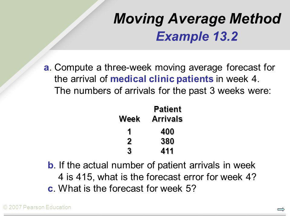 © 2007 Pearson Education Moving Average Method Example 13.2 a.