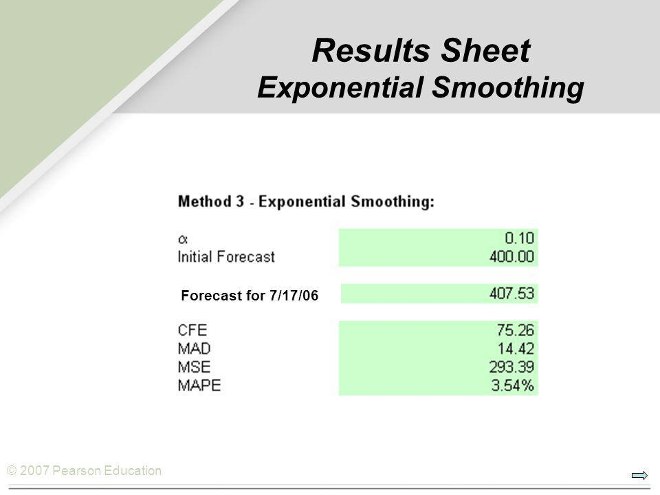 © 2007 Pearson Education Results Sheet Exponential Smoothing Forecast for 7/17/06