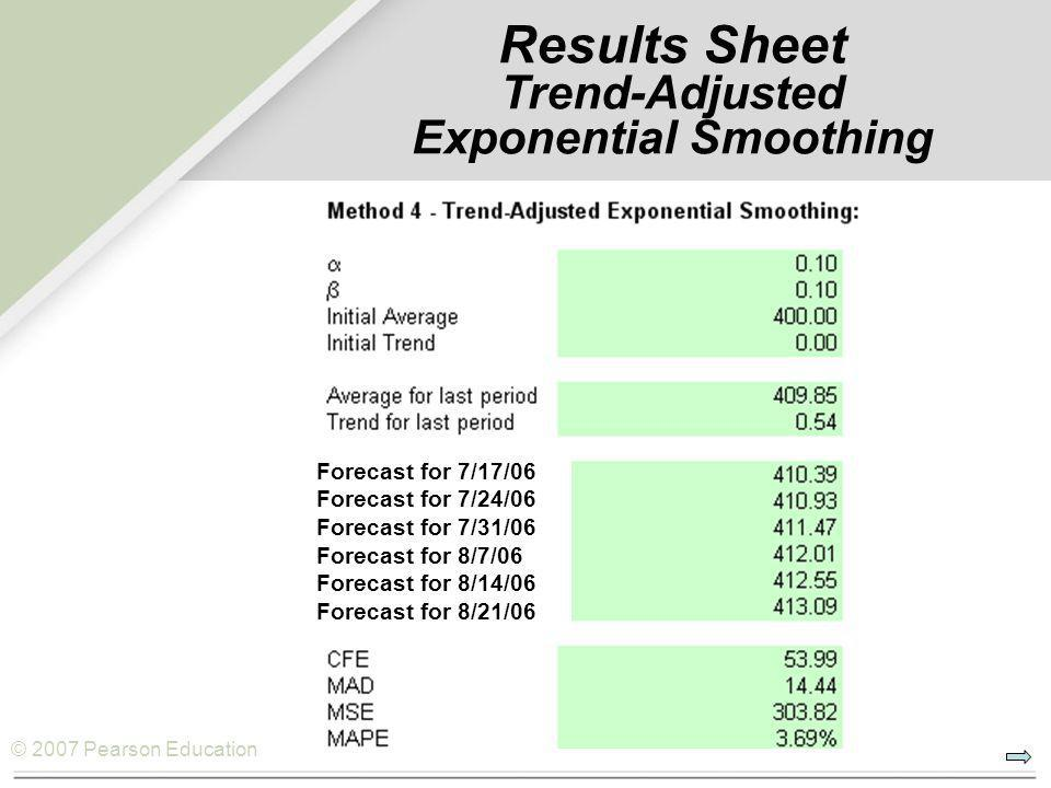 © 2007 Pearson Education Results Sheet Trend-Adjusted Exponential Smoothing Forecast for 7/17/06 Forecast for 7/24/06 Forecast for 7/31/06 Forecast for 8/7/06 Forecast for 8/14/06 Forecast for 8/21/06