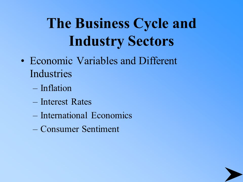 The Business Cycle and Industry Sectors Economic Variables and Different Industries –Inflation –Interest Rates –International Economics –Consumer Sentiment
