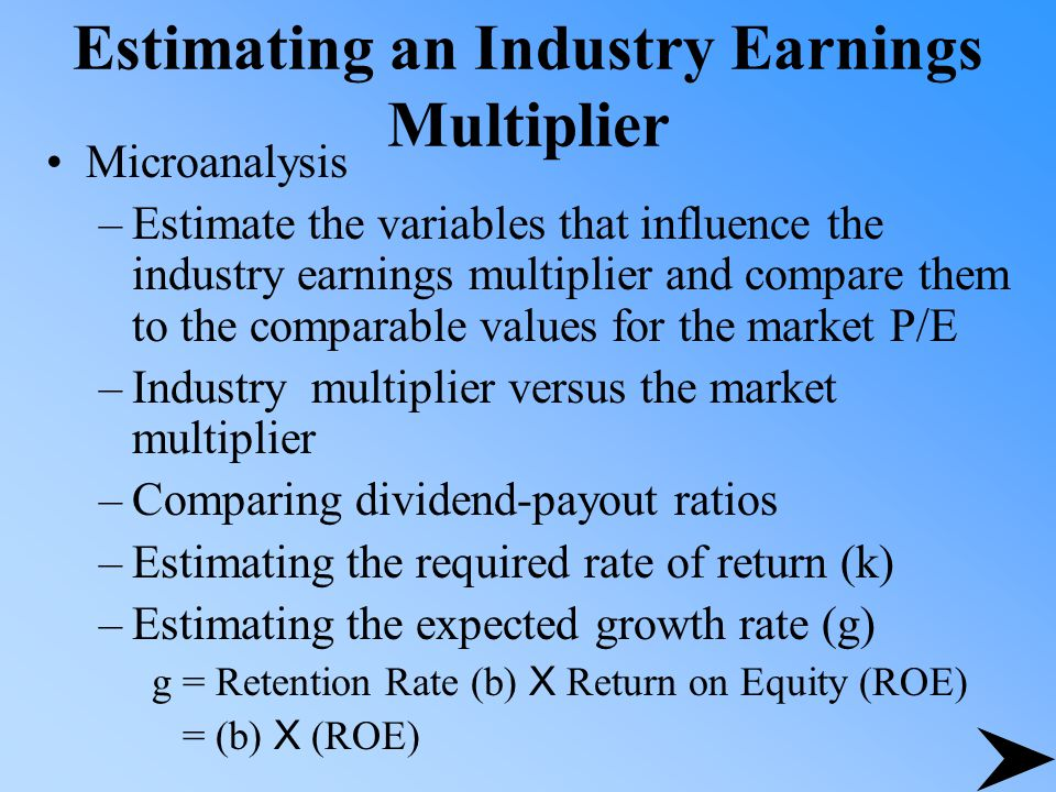 Estimating an Industry Earnings Multiplier Microanalysis –Estimate the variables that influence the industry earnings multiplier and compare them to the comparable values for the market P/E –Industry multiplier versus the market multiplier –Comparing dividend-payout ratios –Estimating the required rate of return (k) –Estimating the expected growth rate (g) g = Retention Rate (b) X Return on Equity (ROE) = (b) X (ROE)