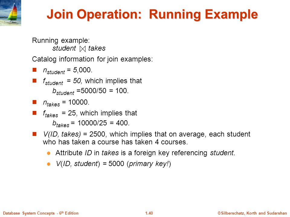 ©Silberschatz, Korth and Sudarshan1.40Database System Concepts - 6 th Edition Join Operation: Running Example Running example: student takes Catalog information for join examples: n student = 5,000.