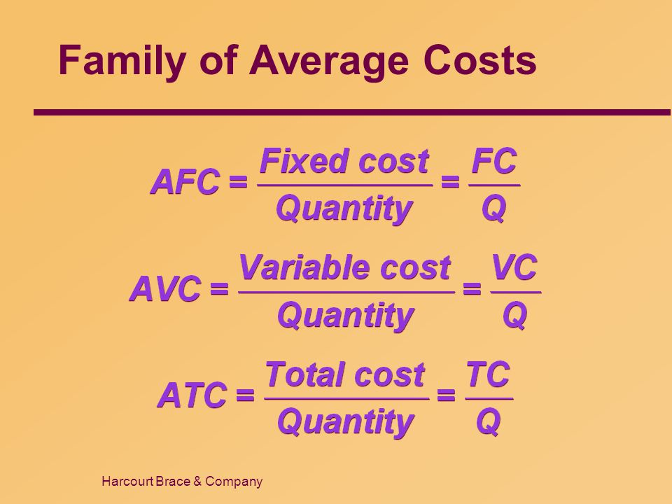 Harcourt Brace & Company Family of Average Costs