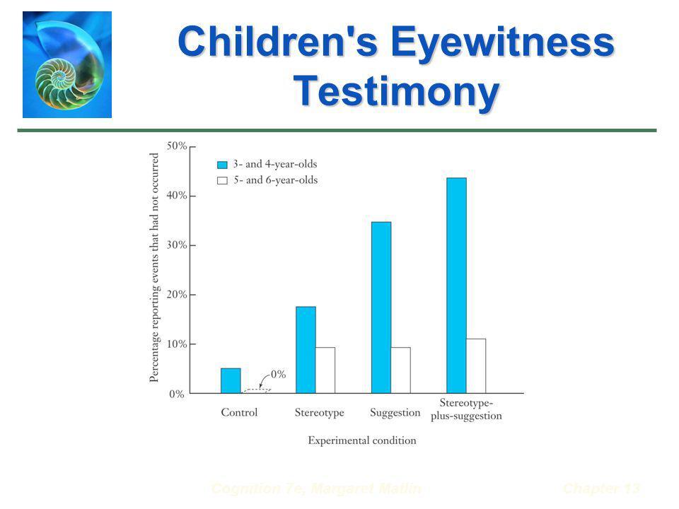 Cognition 7e, Margaret MatlinChapter 13 Children's Eyewitness Testimony