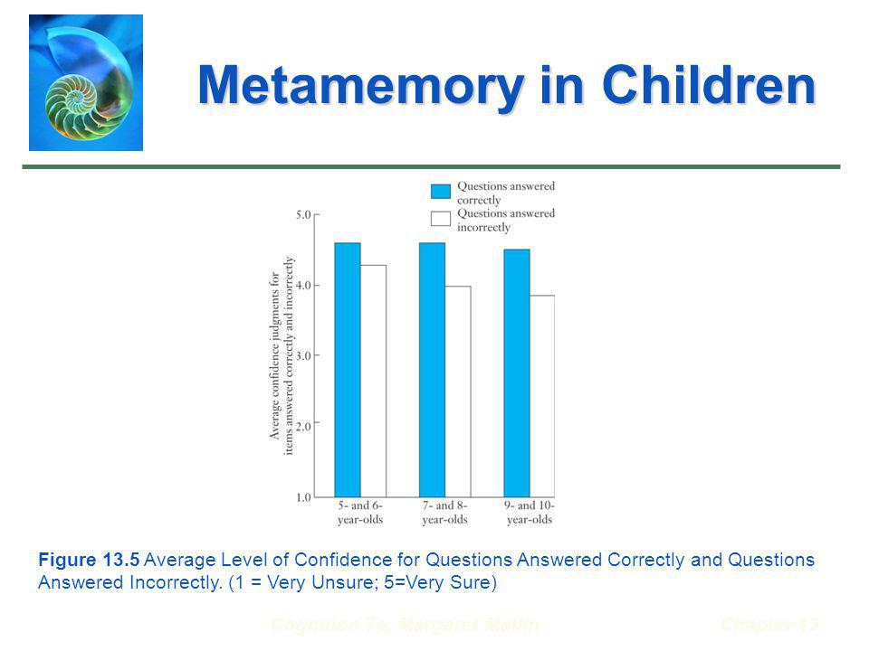 Cognition 7e, Margaret MatlinChapter 13 Metamemory in Children Figure 13.5 Average Level of Confidence for Questions Answered Correctly and Questions