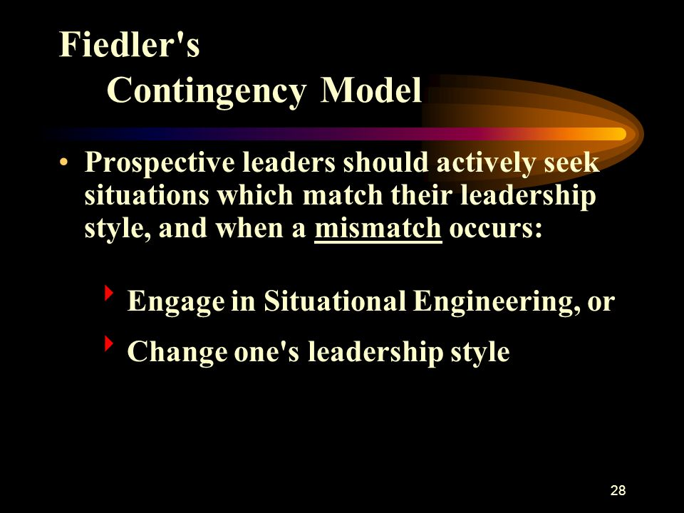 29 Hersey-Blanchard Situational Leadership Theory This contingency theory suggests that successful leaders adjust their styles depending on the readiness of followers to perform in a given situation.