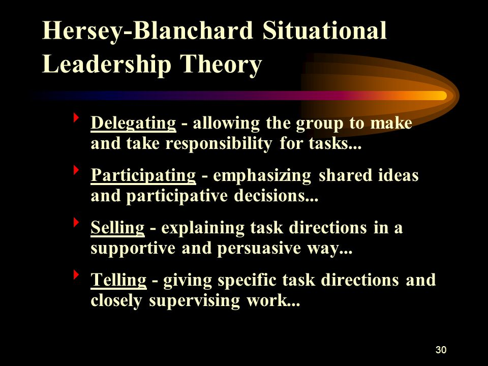 30 Hersey-Blanchard Situational Leadership Theory  Delegating - allowing the group to make and take responsibility for tasks...  Participating - emp